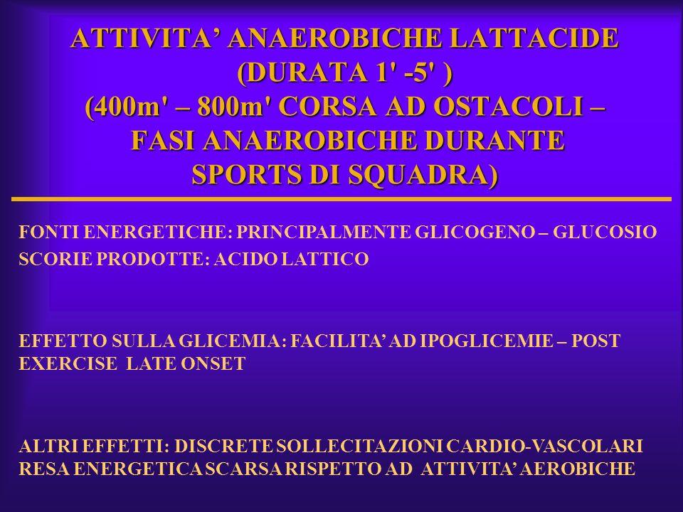 ATTIVITA ANAEROBICHE LATTACIDE (DURATA 1' -5' ) (400m' – 800m' CORSA AD OSTACOLI – FASI ANAEROBICHE DURANTE SPORTS DI SQUADRA) FONTI ENERGETICHE: PRIN