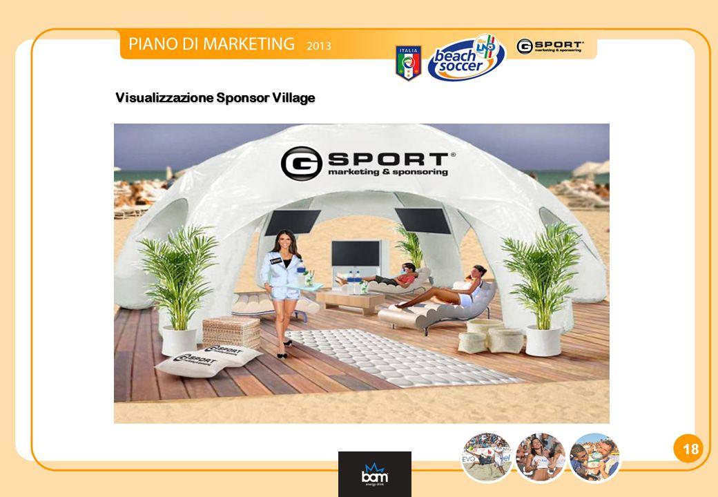 Visualizzazione Sponsor Village 18