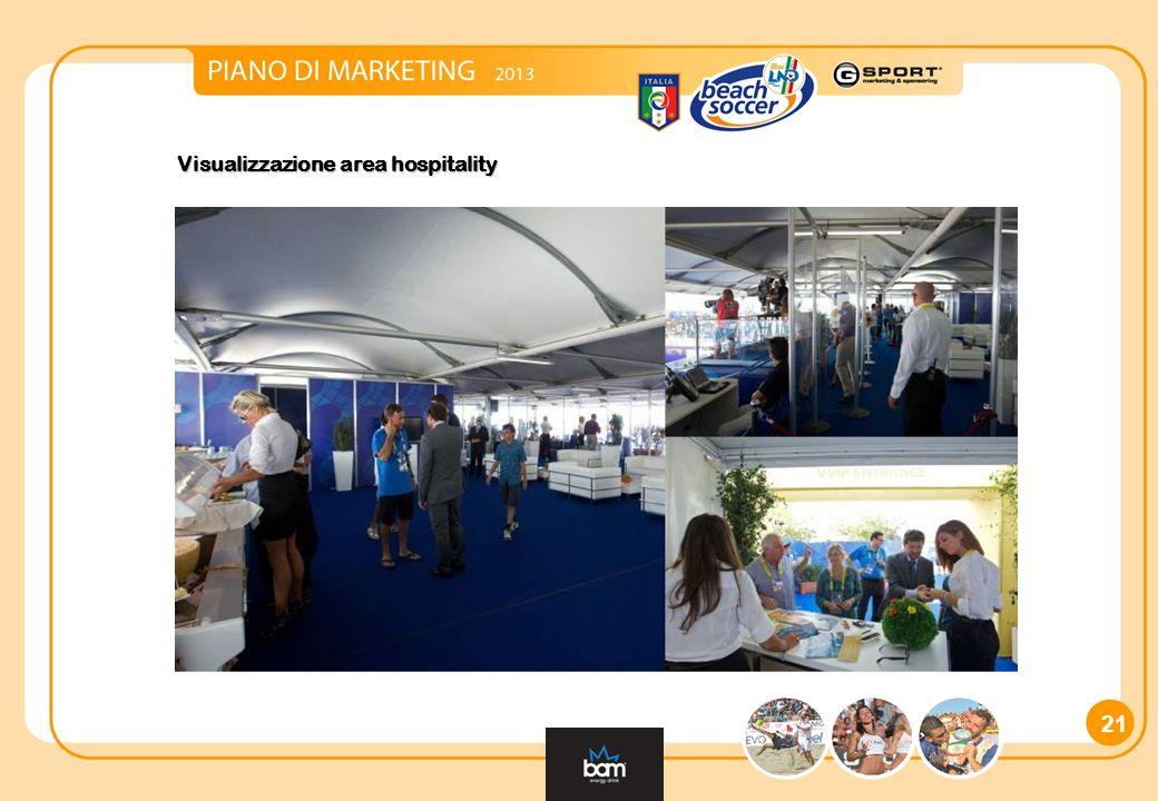 Visualizzazione area hospitality 21