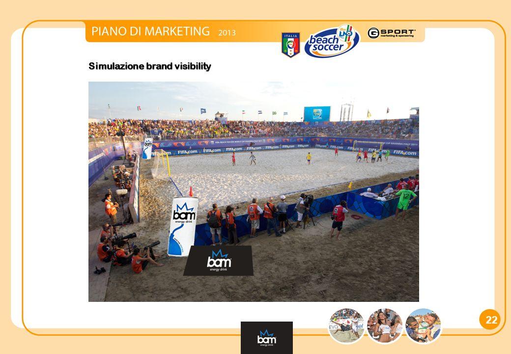 Simulazione brand visibility 22