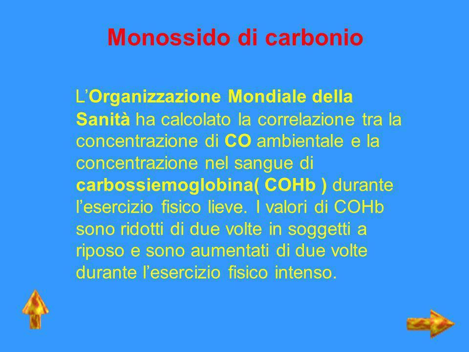 LOrganizzazione Mondiale della Sanità ha calcolato la correlazione tra la concentrazione di CO ambientale e la concentrazione nel sangue di carbossiem