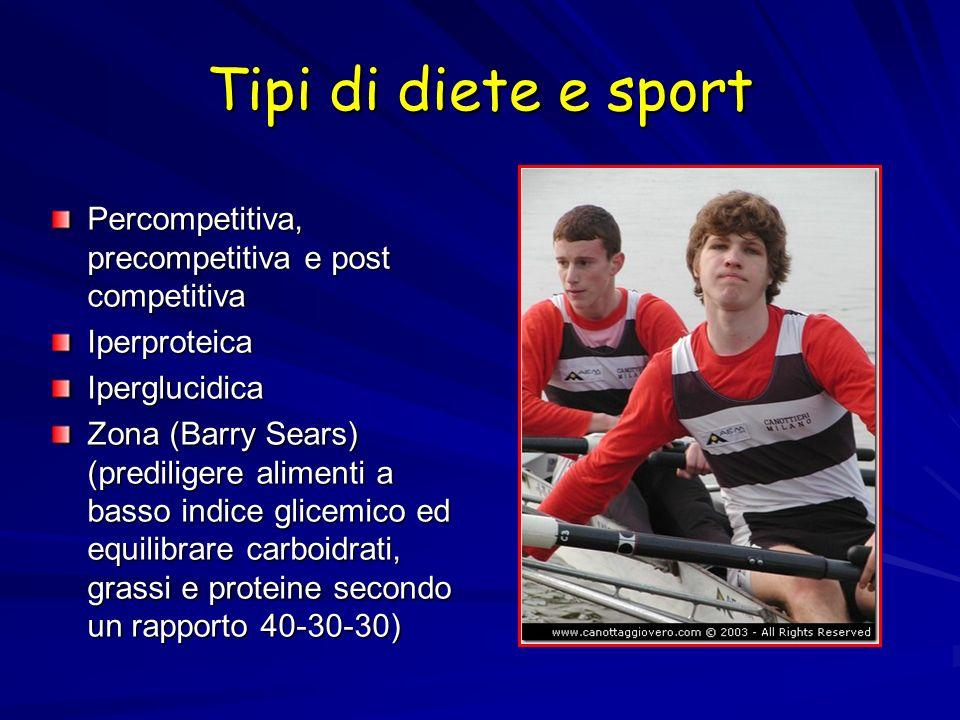 Percompetitiva, precompetitiva e post competitiva IperproteicaIperglucidica Zona (Barry Sears) (prediligere alimenti a basso indice glicemico ed equil