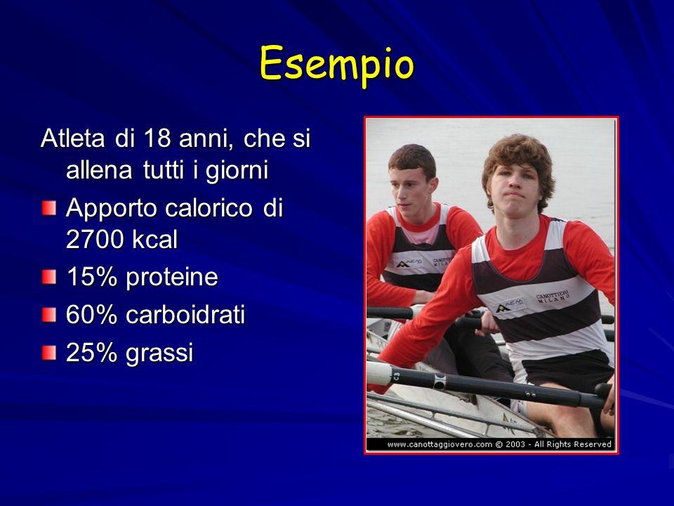 Esempio Atleta di 18 anni, che si allena tutti i giorni Apporto calorico di 2700 kcal 15% proteine 60% carboidrati 25% grassi
