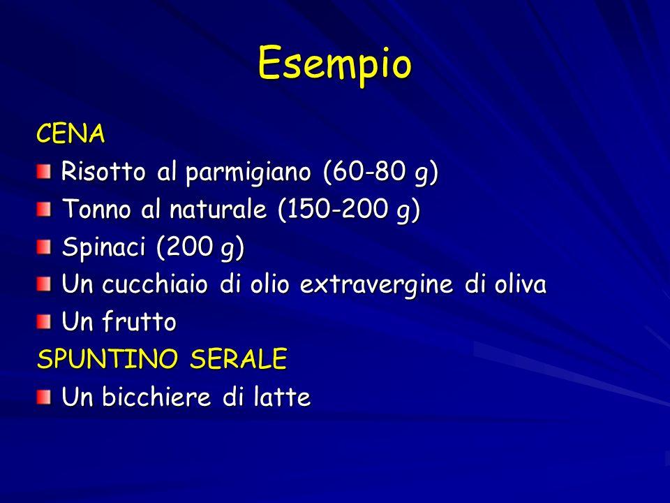 Esempio CENA Risotto al parmigiano (60-80 g) Tonno al naturale (150-200 g) Spinaci (200 g) Un cucchiaio di olio extravergine di oliva Un frutto SPUNTI