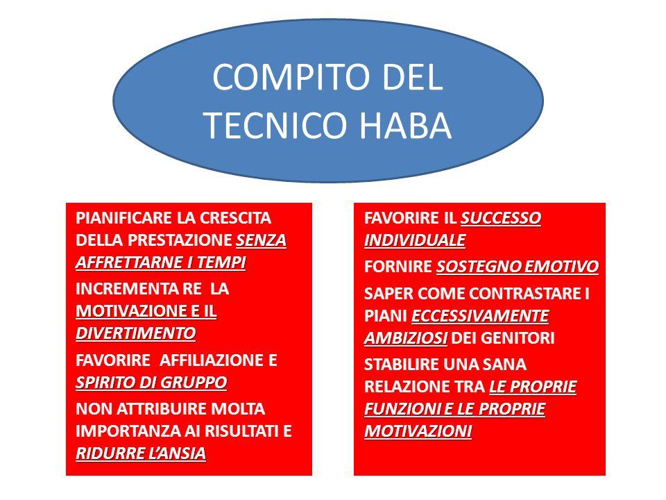 ELEMENTARE CONSIDERAZIONE E INDICAZIONE DIDATTICA DA 8 A 11 ANNI DA 8 A 11 ANNI SEMPRE IN FORMA LUDICA LA SOCIALIZZAZIONE E LA PARTECIPAZIONE ALLE ATTIVITÀ DI GRUPPO AVVENGONO CON ENTUSIASMO E FORTE MOTIVAZIONE NEL PERSEGUIRE OBIETTIVI COMUNI, MA SEMPRE IN FORMA LUDICA LE REGOLE COMINCIANO AD ESSERE, GRADATAMENTE, PIÙ ACCETTATE E LEGOCENTRISMO TENDE A DIMINUIRE.