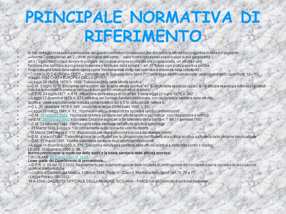 PRINCIPALE NORMATIVA DI RIFERIMENTO In Nel dettaglio in sequenza temporale del quadro normativo complessivo che disciplina le attività fisico-sportive