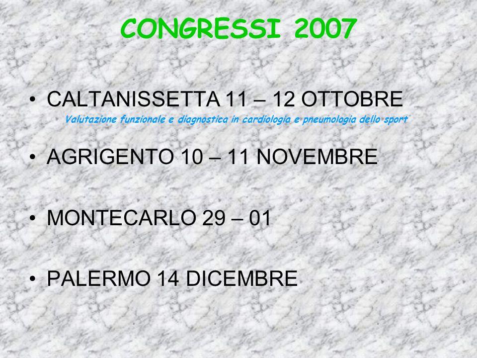 CONGRESSI 2007 CALTANISSETTA 11 – 12 OTTOBRE Valutazione funzionale e diagnostica in cardiologia e pneumologia dello sport AGRIGENTO 10 – 11 NOVEMBRE
