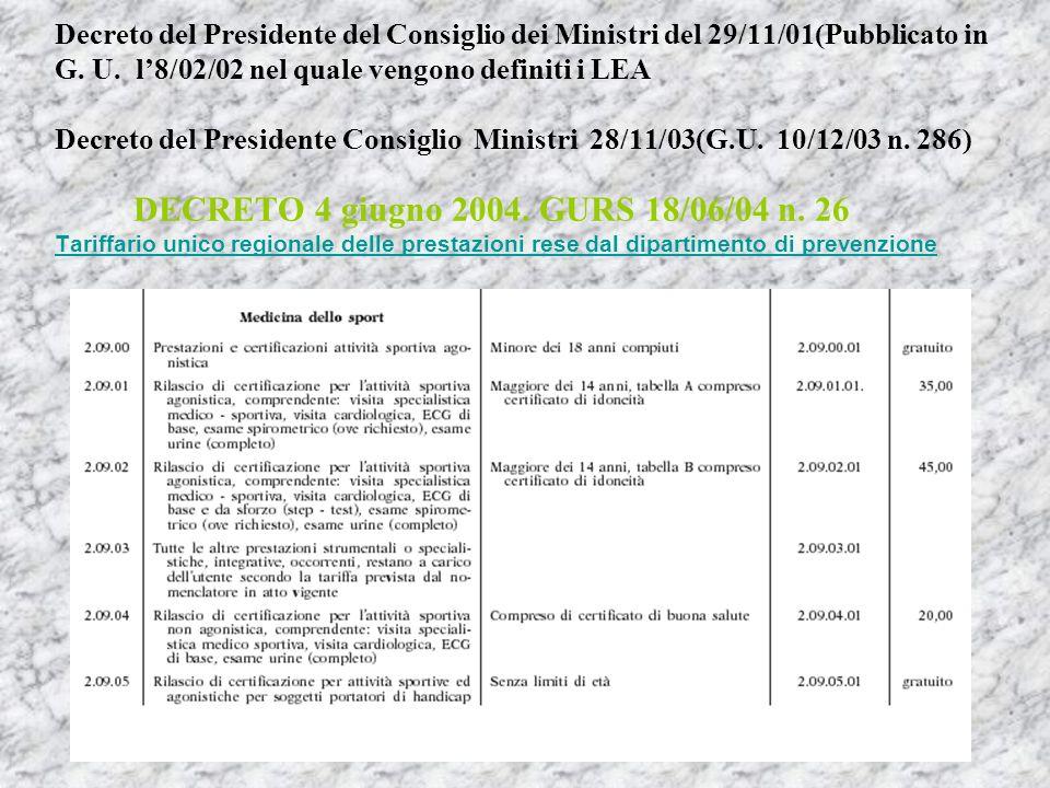 Decreto del Presidente del Consiglio dei Ministri del 29/11/01(Pubblicato in G. U. l8/02/02 nel quale vengono definiti i LEA Decreto del Presidente Co