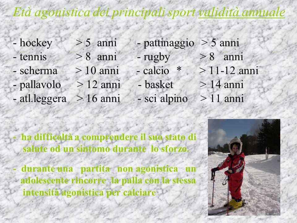 REPUBBLICA ITALIANA GAZZETTA UFFICIALE DELLA REGIONE SICILIANA PALERMO – VENERDI15 SETTEMBRE 2000 - N.
