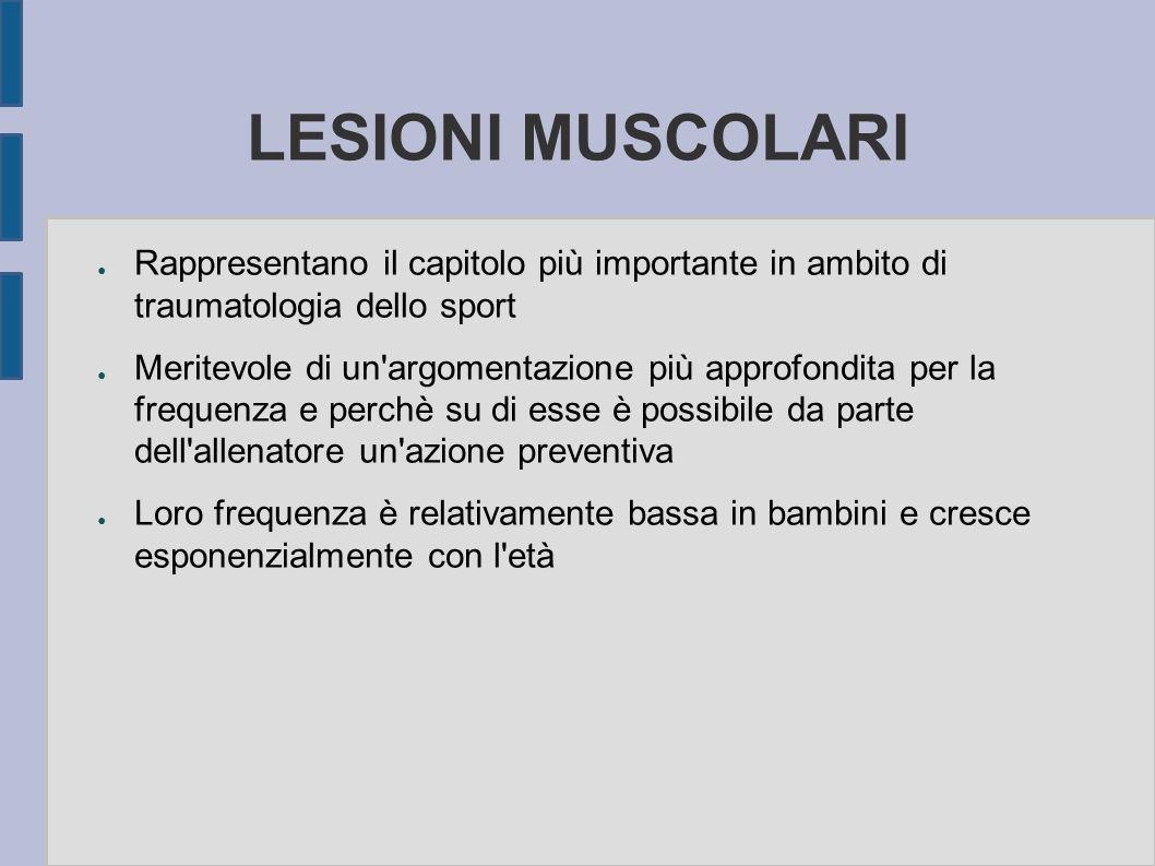 LESIONI MUSCOLARI Rappresentano il capitolo più importante in ambito di traumatologia dello sport Meritevole di un'argomentazione più approfondita per