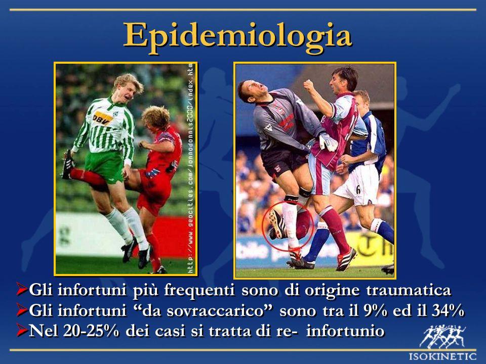 Epidemiologia FIFA WC 2002 Infortunio % Contusione49% Muscolo36% Contrattura24% Stiramento25% Strappo10% Ferita 8% Tendinite 3% Frattura 2% Distorsione 2% Infortunio % Contusione49% Muscolo36% Contrattura24% Stiramento25% Strappo10% Ferita 8% Tendinite 3% Frattura 2% Distorsione 2%