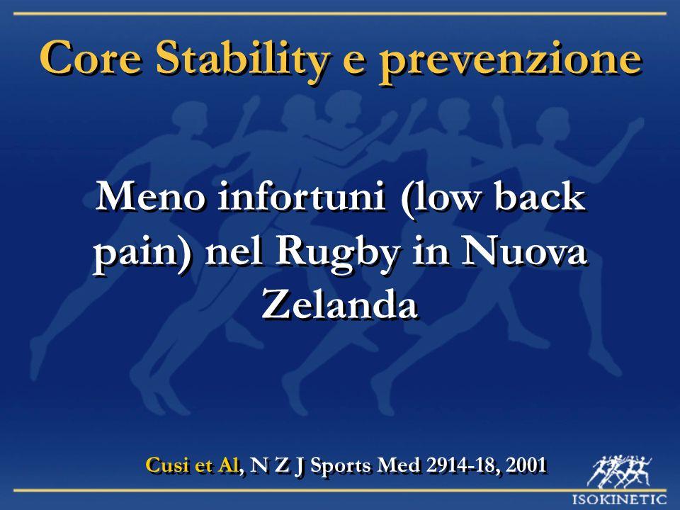 Core Stability e prevenzione Meno infortuni (low back pain) nel Rugby in Nuova Zelanda Cusi et Al, N Z J Sports Med 2914-18, 2001