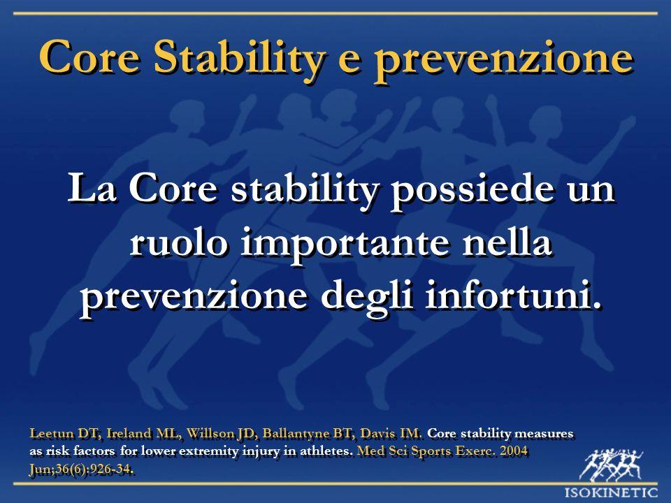 Core Stability e prevenzione La Core stability possiede un ruolo importante nella prevenzione degli infortuni. Leetun DT, Ireland ML, Willson JD, Ball
