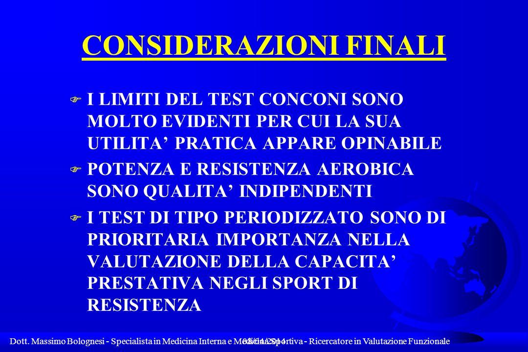 Dott. Massimo Bolognesi - Specialista in Medicina Interna e Medicina Sportiva - Ricercatore in Valutazione Funzionale08/04/2014 CONSIDERAZIONI FINALI