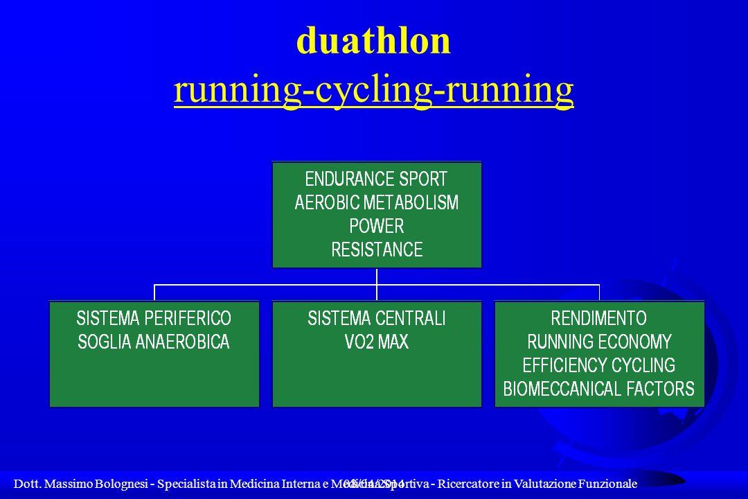 Dott. Massimo Bolognesi - Specialista in Medicina Interna e Medicina Sportiva - Ricercatore in Valutazione Funzionale08/04/2014 duathlon running-cycli