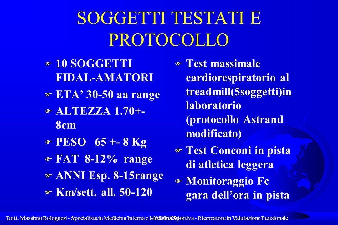 Dott. Massimo Bolognesi - Specialista in Medicina Interna e Medicina Sportiva - Ricercatore in Valutazione Funzionale08/04/2014 SOGGETTI TESTATI E PRO