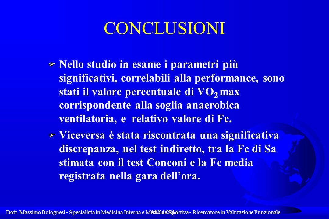 Dott. Massimo Bolognesi - Specialista in Medicina Interna e Medicina Sportiva - Ricercatore in Valutazione Funzionale08/04/2014 CONCLUSIONI F Nello st