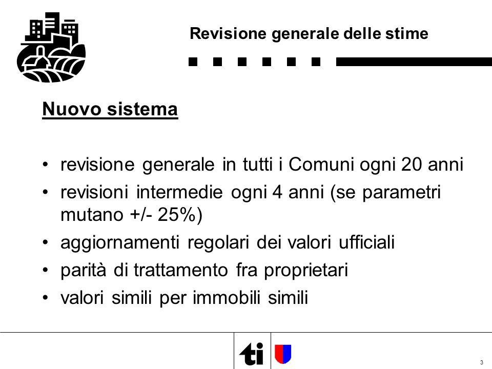 3 Revisione generale delle stime Nuovo sistema revisione generale in tutti i Comuni ogni 20 anni revisioni intermedie ogni 4 anni (se parametri mutano