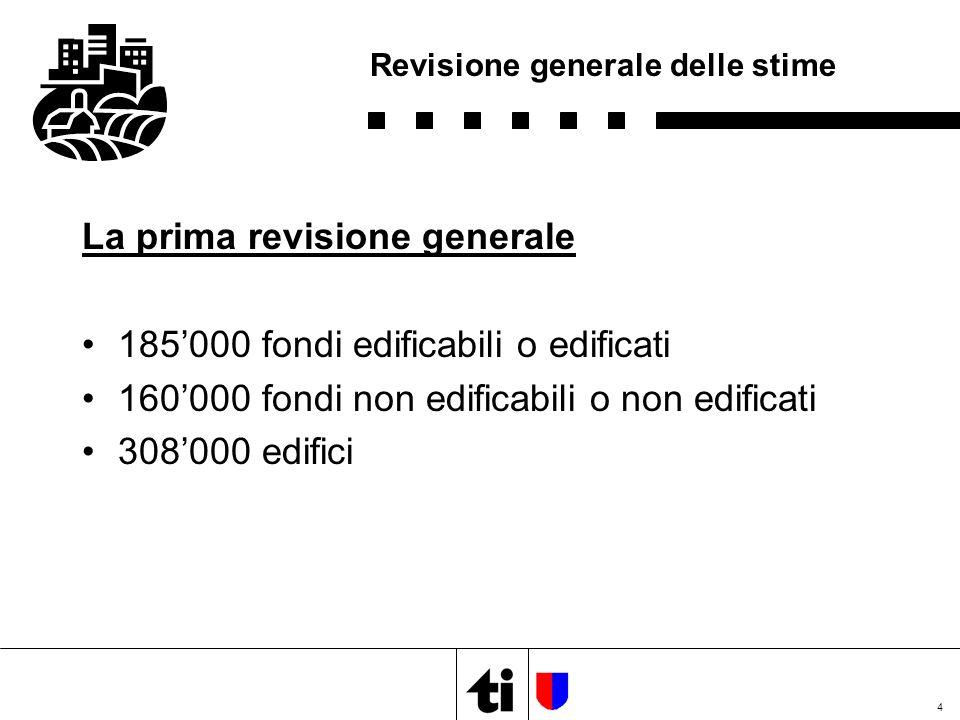4 Revisione generale delle stime La prima revisione generale 185000 fondi edificabili o edificati 160000 fondi non edificabili o non edificati 308000