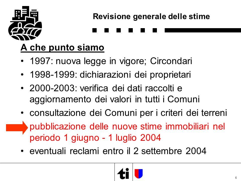 5 Revisione generale delle stime A che punto siamo 1997: nuova legge in vigore; Circondari 1998-1999: dichiarazioni dei proprietari 2000-2003: verific