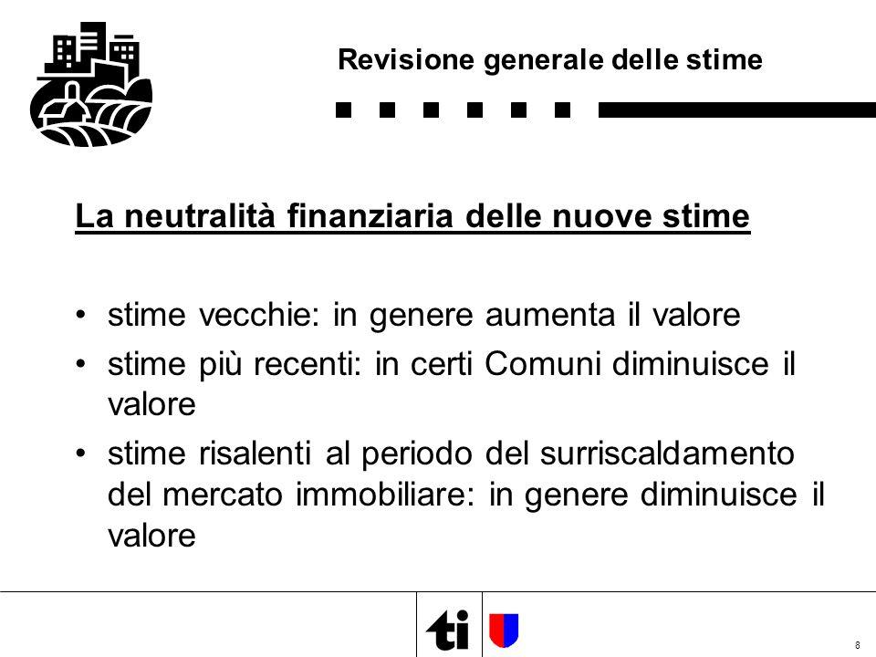 8 Revisione generale delle stime La neutralità finanziaria delle nuove stime stime vecchie: in genere aumenta il valore stime più recenti: in certi Co