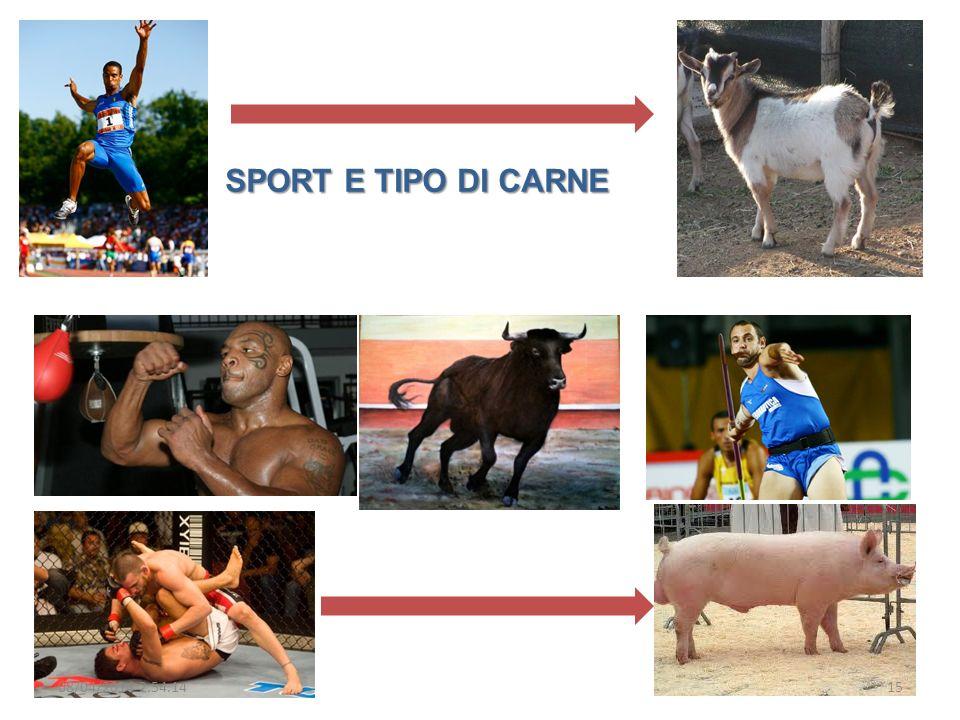 SPORT E TIPO DI CARNE 08/04/2014 2.56.0015