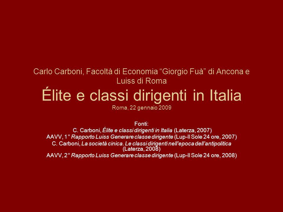 Carlo Carboni, Facoltà di Economia Giorgio Fuà di Ancona e Luiss di Roma Élite e classi dirigenti in Italia Roma, 22 gennaio 2009 Fonti: C. Carboni, É