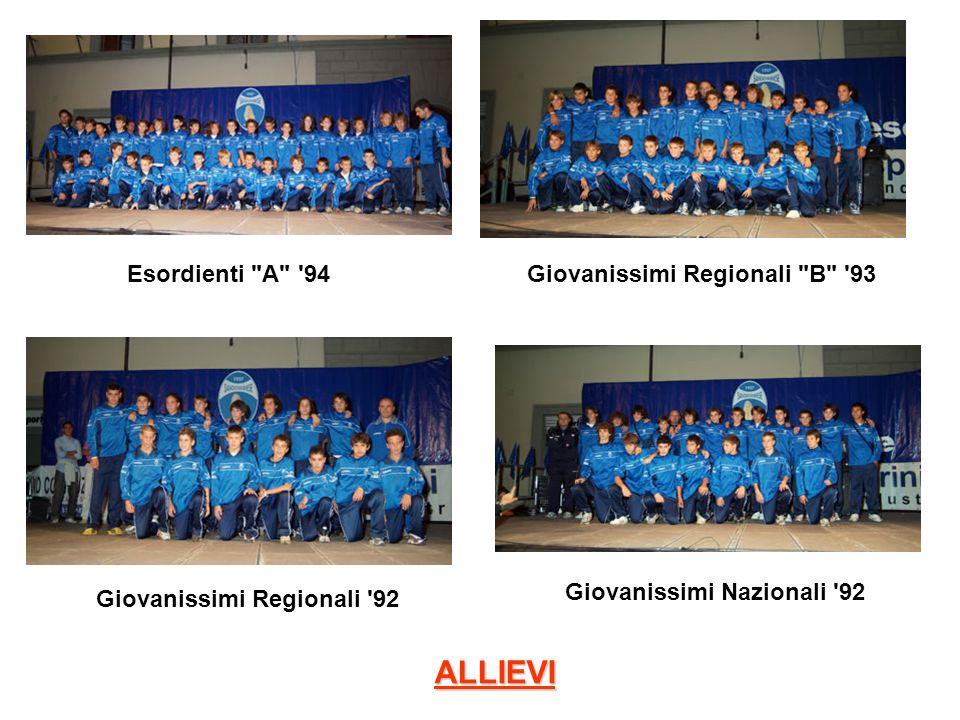 Giovanissimi Regionali