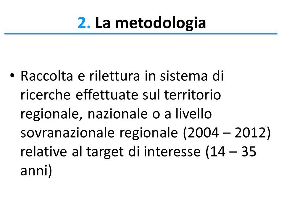 2. La metodologia Raccolta e rilettura in sistema di ricerche effettuate sul territorio regionale, nazionale o a livello sovranazionale regionale (200