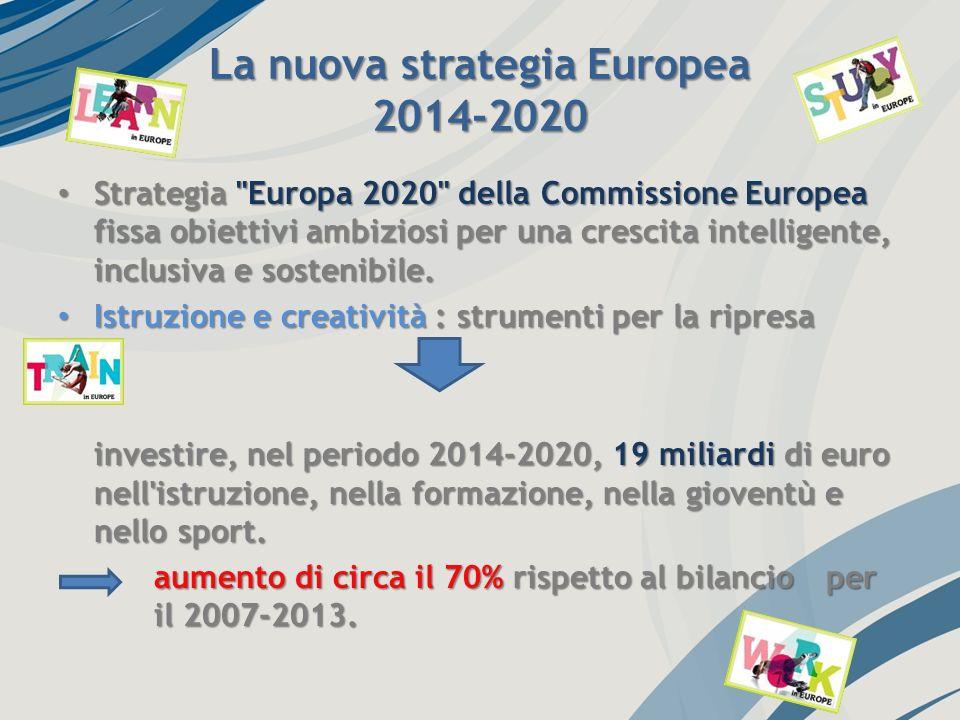 La nuova strategia Europea 2014-2020 Strategia Europa 2020 della Commissione Europea fissa obiettivi ambiziosi per una crescita intelligente, inclusiva e sostenibile.