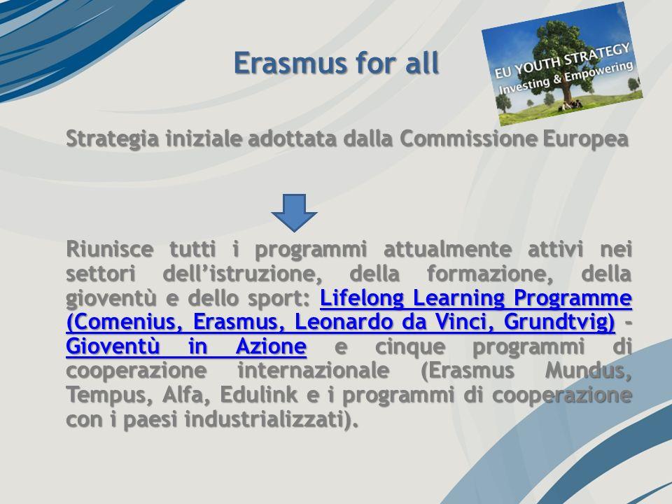 Erasmus for all Strategia iniziale adottata dalla Commissione Europea Riunisce tutti i programmi attualmente attivi nei settori dellistruzione, della formazione, della gioventù e dello sport: Lifelong Learning Programme (Comenius, Erasmus, Leonardo da Vinci, Grundtvig) - Gioventù in Azione e cinque programmi di cooperazione internazionale (Erasmus Mundus, Tempus, Alfa, Edulink e i programmi di cooperazione con i paesi industrializzati).