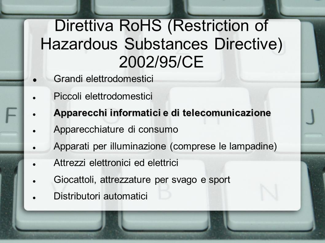 Direttiva RoHS (Restriction of Hazardous Substances Directive) 2002/95/CE Grandi elettrodomestici Piccoli elettrodomestici Apparecchi informatici e di