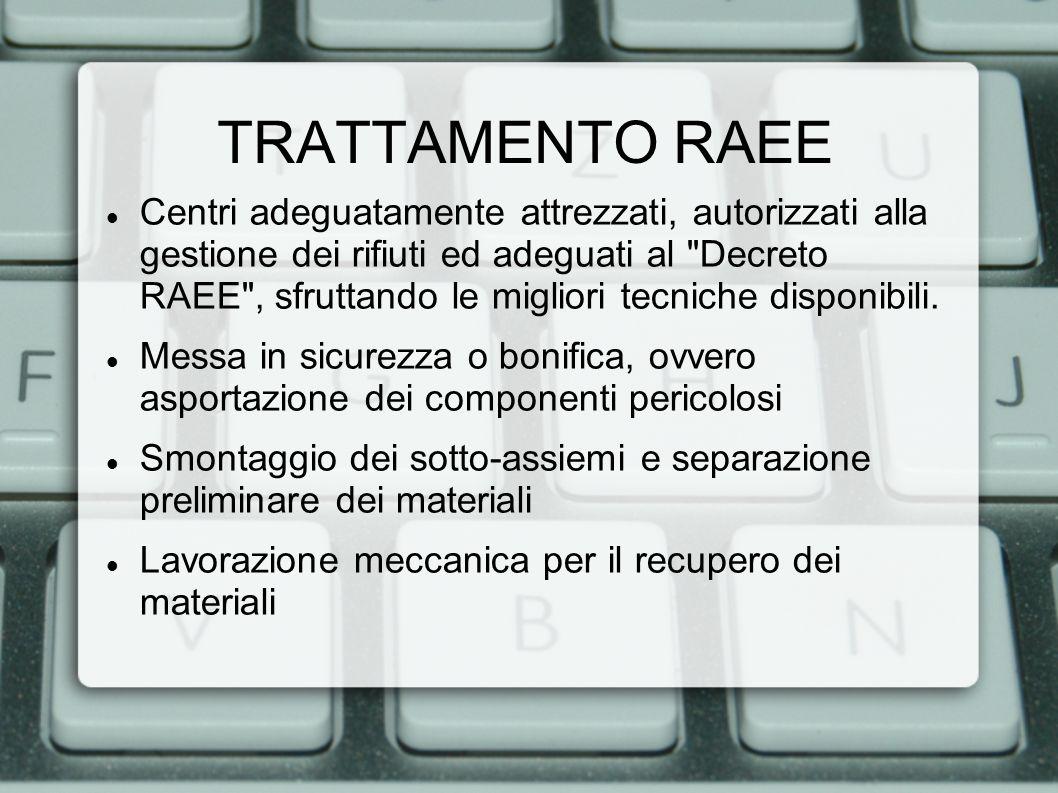 TRATTAMENTO RAEE Centri adeguatamente attrezzati, autorizzati alla gestione dei rifiuti ed adeguati al Decreto RAEE , sfruttando le migliori tecniche disponibili.