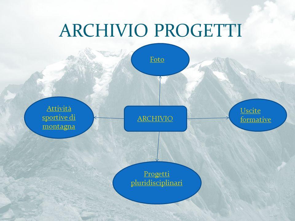 ARCHIVIO PROGETTI ARCHIVIO Uscite formative Progetti pluridisciplinari Attività sportive di montagna Foto
