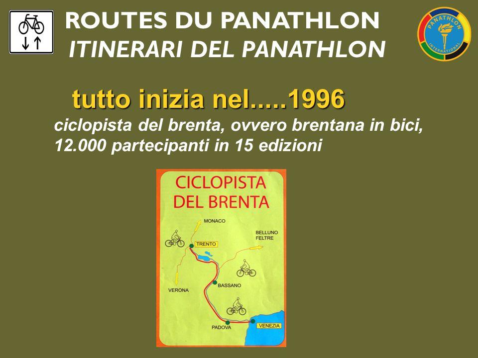 ROUTES DU PANATHLON ITINERARI DEL PANATHLON tutto inizia nel.....1996 ciclopista del brenta, ovvero brentana in bici, 12.000 partecipanti in 15 edizio