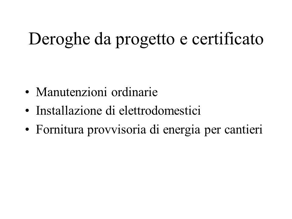 Deroghe da progetto e certificato Manutenzioni ordinarie Installazione di elettrodomestici Fornitura provvisoria di energia per cantieri