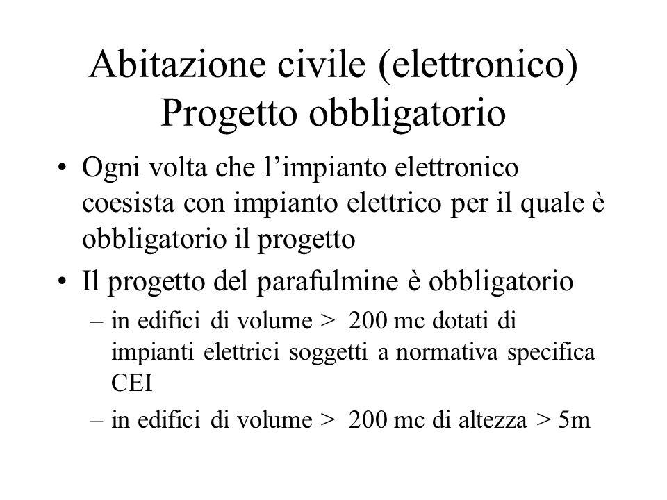 Abitazione civile (elettronico) Progetto obbligatorio Ogni volta che limpianto elettronico coesista con impianto elettrico per il quale è obbligatorio