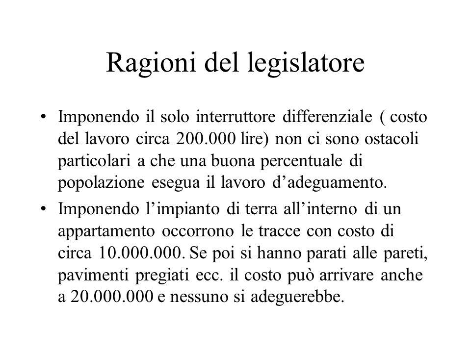 Ragioni del legislatore Imponendo il solo interruttore differenziale ( costo del lavoro circa 200.000 lire) non ci sono ostacoli particolari a che una