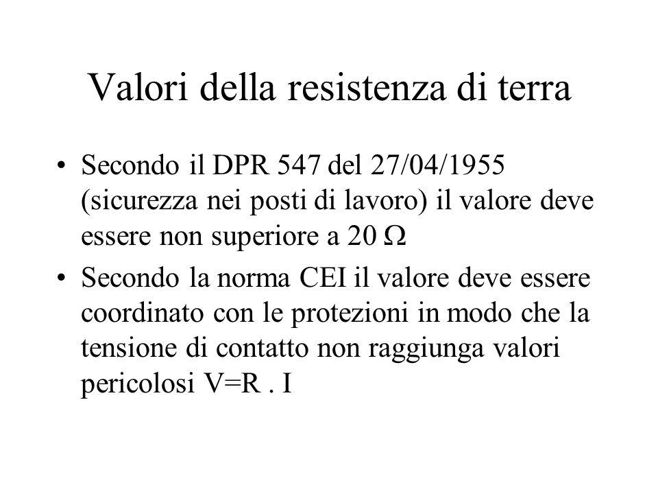 Valori della resistenza di terra Secondo il DPR 547 del 27/04/1955 (sicurezza nei posti di lavoro) il valore deve essere non superiore a 20 Secondo la