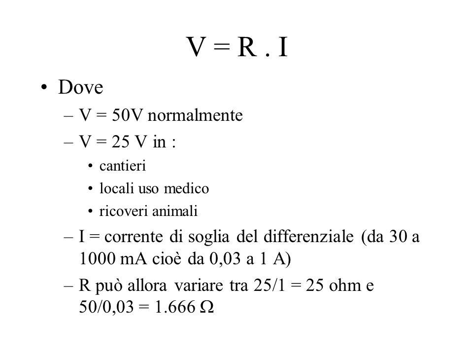 V = R. I Dove –V = 50V normalmente –V = 25 V in : cantieri locali uso medico ricoveri animali –I = corrente di soglia del differenziale (da 30 a 1000