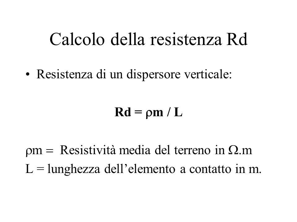 Calcolo della resistenza Rd Resistenza di un dispersore verticale: Rd = m / L m Resistività media del terreno in.m L = lunghezza dellelemento a contat