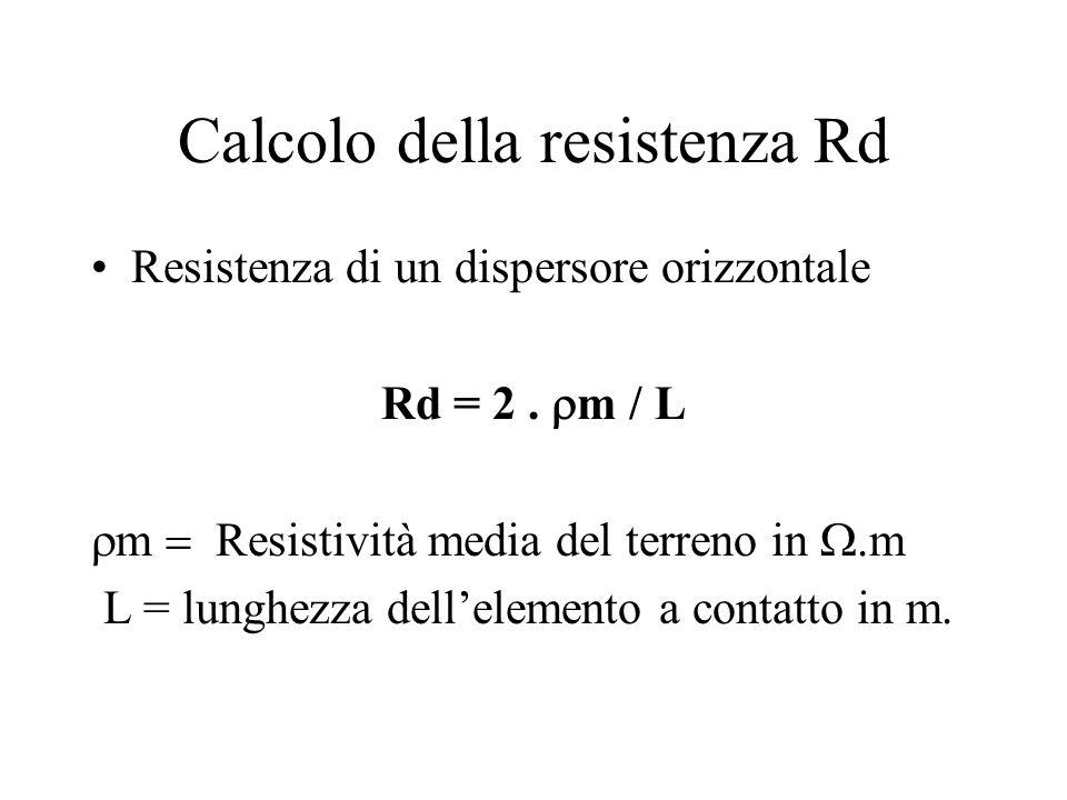Calcolo della resistenza Rd Resistenza di un dispersore orizzontale Rd = 2. m / L m Resistività media del terreno in.m L = lunghezza dellelemento a co