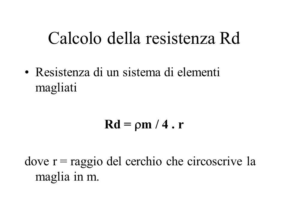 Calcolo della resistenza Rd Resistenza di un sistema di elementi magliati Rd = m / 4. r dove r = raggio del cerchio che circoscrive la maglia in m.