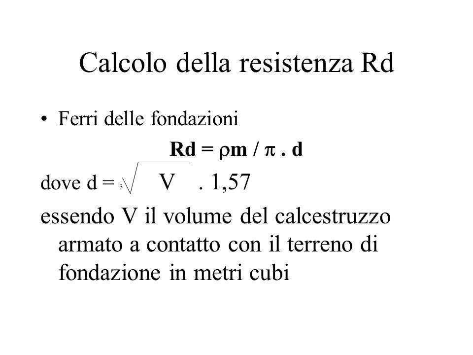 Calcolo della resistenza Rd Ferri delle fondazioni Rd = m /. d dove d = 3 V. 1,57 essendo V il volume del calcestruzzo armato a contatto con il terren