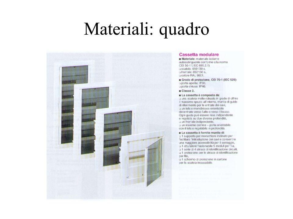 Materiali: quadro
