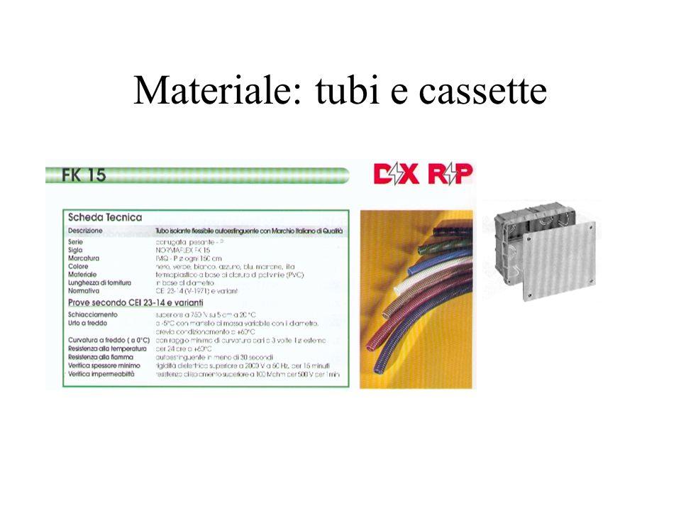 Materiale: tubi e cassette