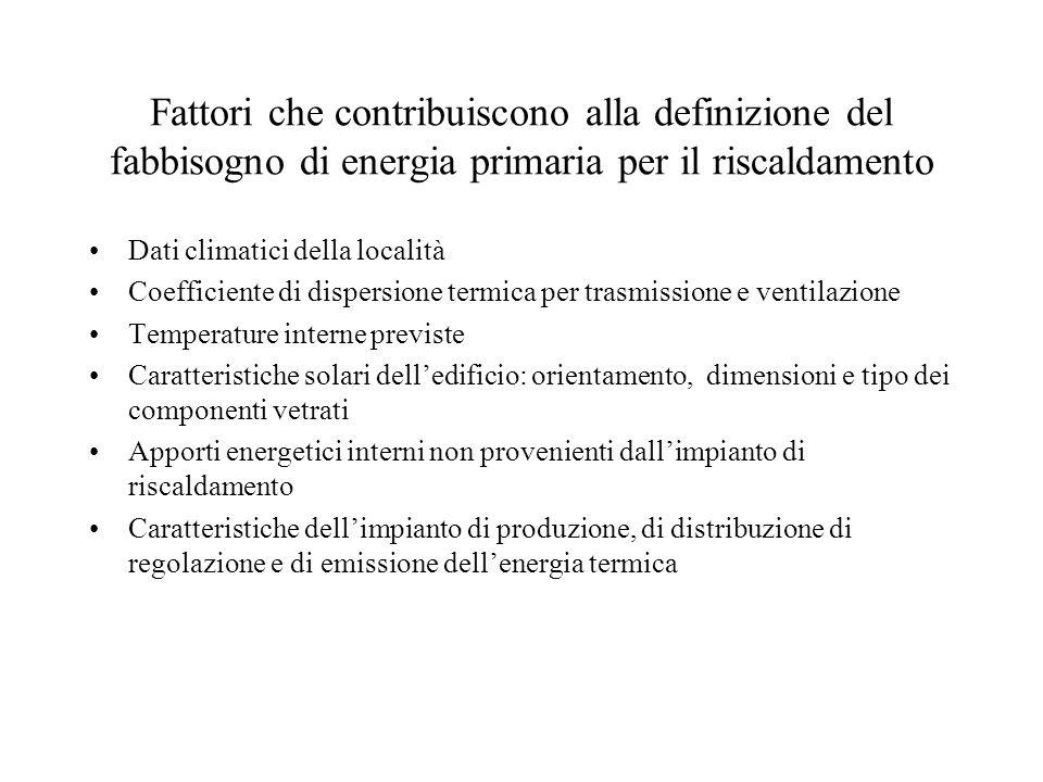 Fattori che contribuiscono alla definizione del fabbisogno di energia primaria per il riscaldamento Dati climatici della località Coefficiente di disp