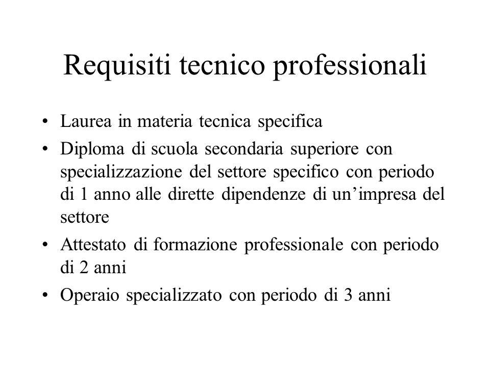 Requisiti tecnico professionali Laurea in materia tecnica specifica Diploma di scuola secondaria superiore con specializzazione del settore specifico