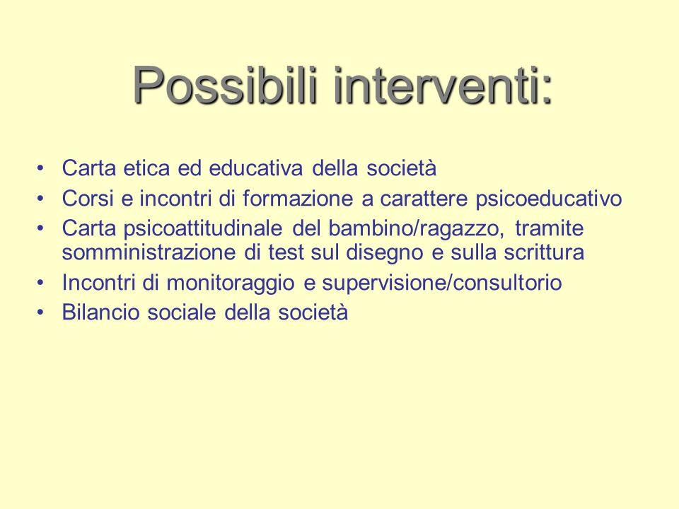 Possibili interventi: Carta etica ed educativa della società Corsi e incontri di formazione a carattere psicoeducativo Carta psicoattitudinale del bam