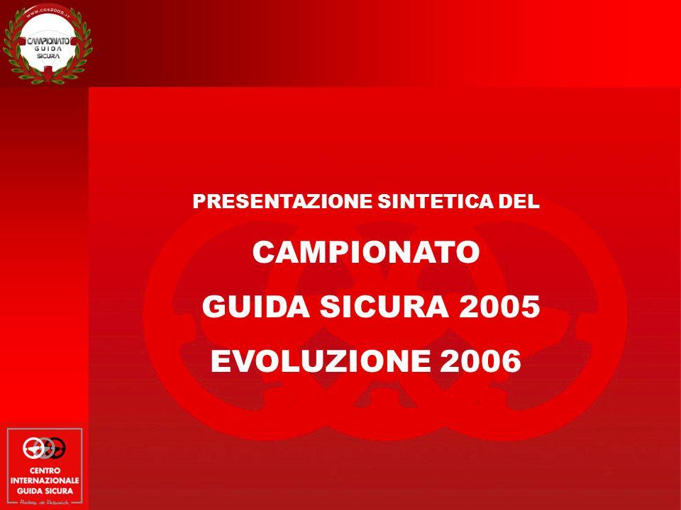 PRESENTAZIONE SINTETICA DEL CAMPIONATO GUIDA SICURA 2005 EVOLUZIONE 2006